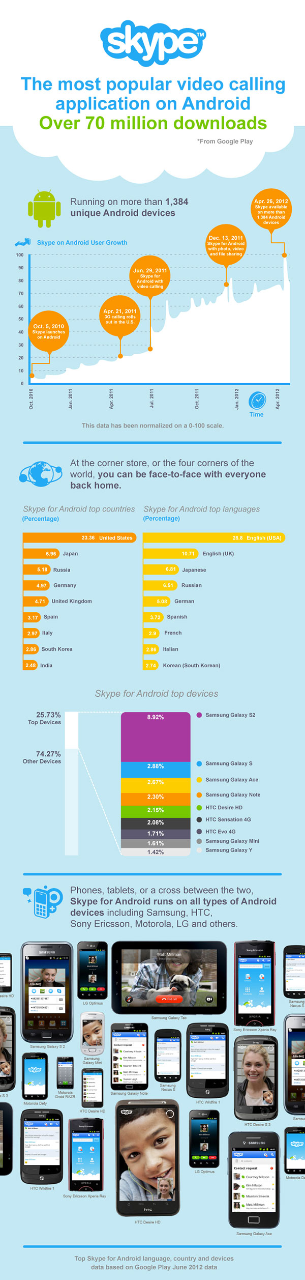 skype-infographie